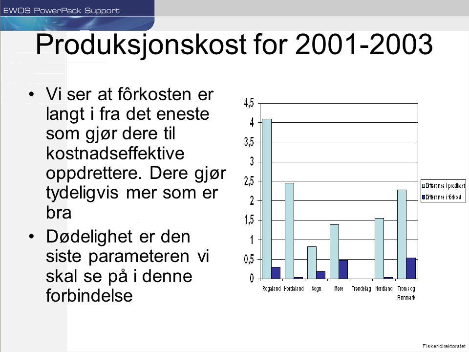 Produksjonskost for 2001-2003
