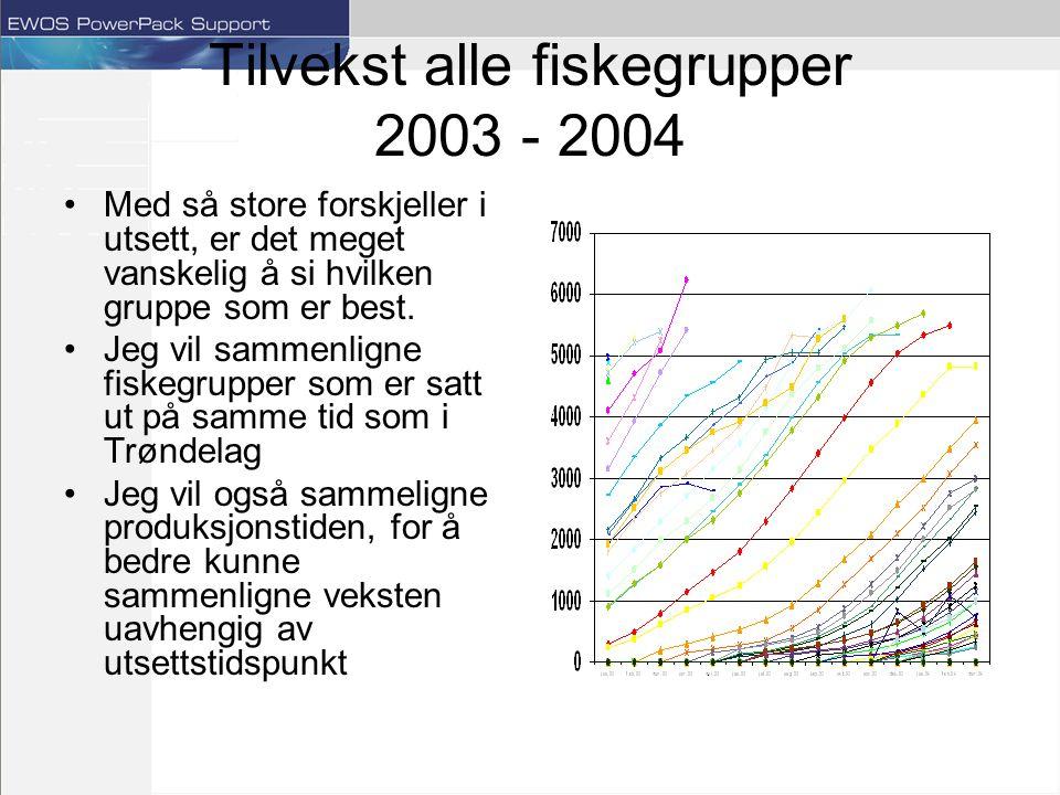 Tilvekst alle fiskegrupper 2003 - 2004