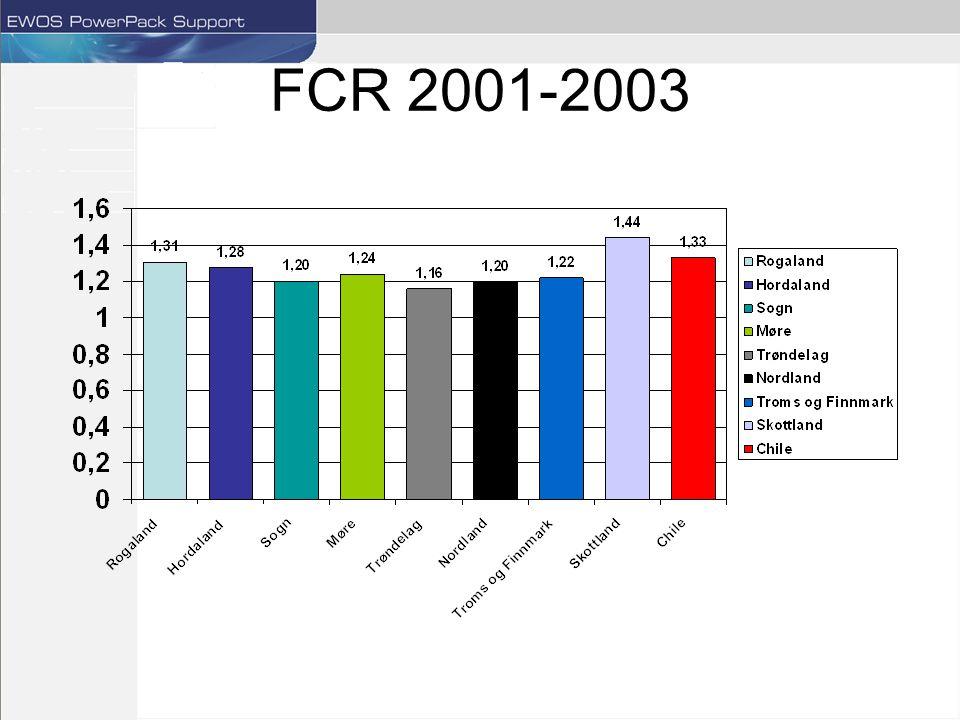 FCR 2001-2003