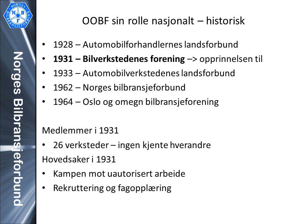 OOBF sin rolle nasjonalt – historisk