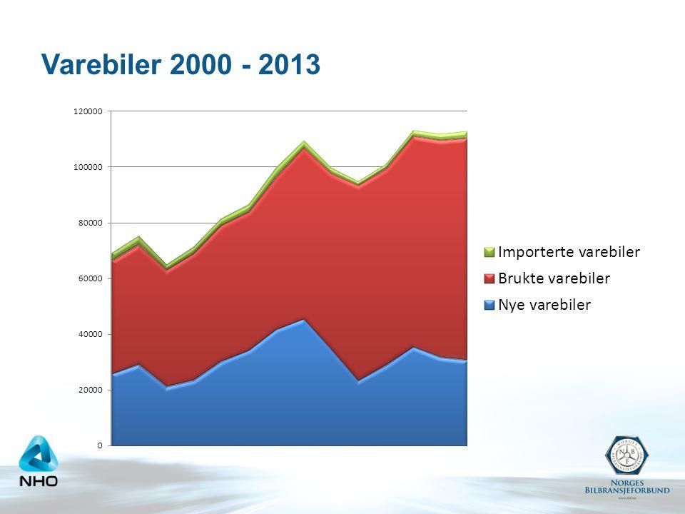 Varebiler 2000 - 2013