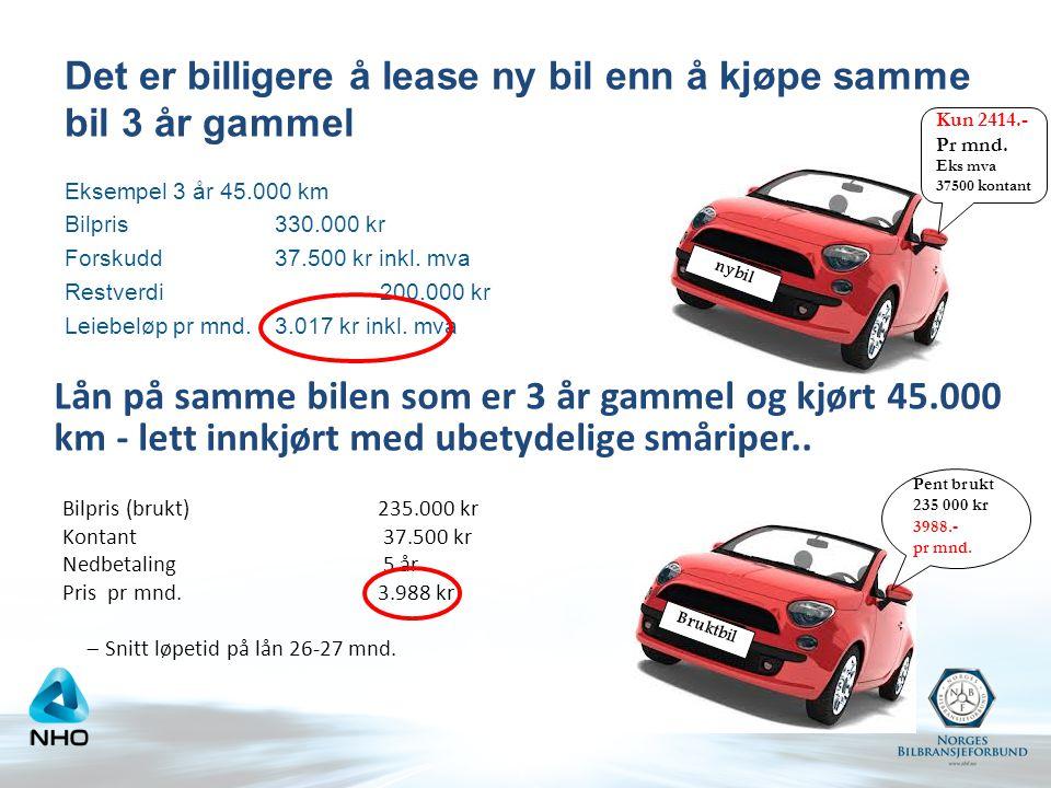 Det er billigere å lease ny bil enn å kjøpe samme bil 3 år gammel