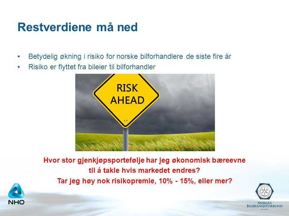 Restverdiene må ned Betydelig økning i risiko for norske bilforhandlere de siste fire år. Risiko er flyttet fra bileier til bilforhandler.