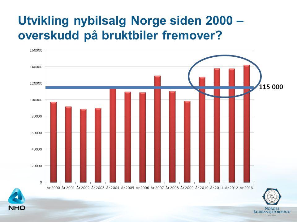 Utvikling nybilsalg Norge siden 2000 – overskudd på bruktbiler fremover