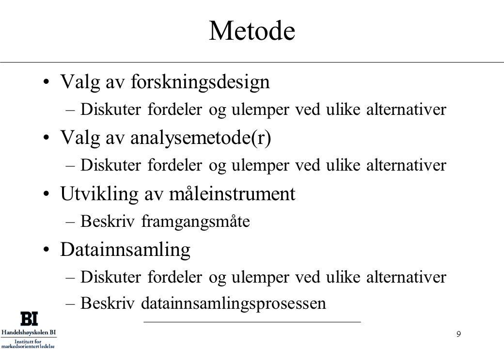 Metode Valg av forskningsdesign Valg av analysemetode(r)