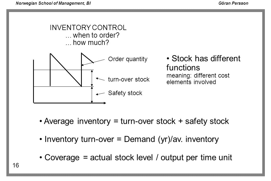 • Average inventory = turn-over stock + safety stock