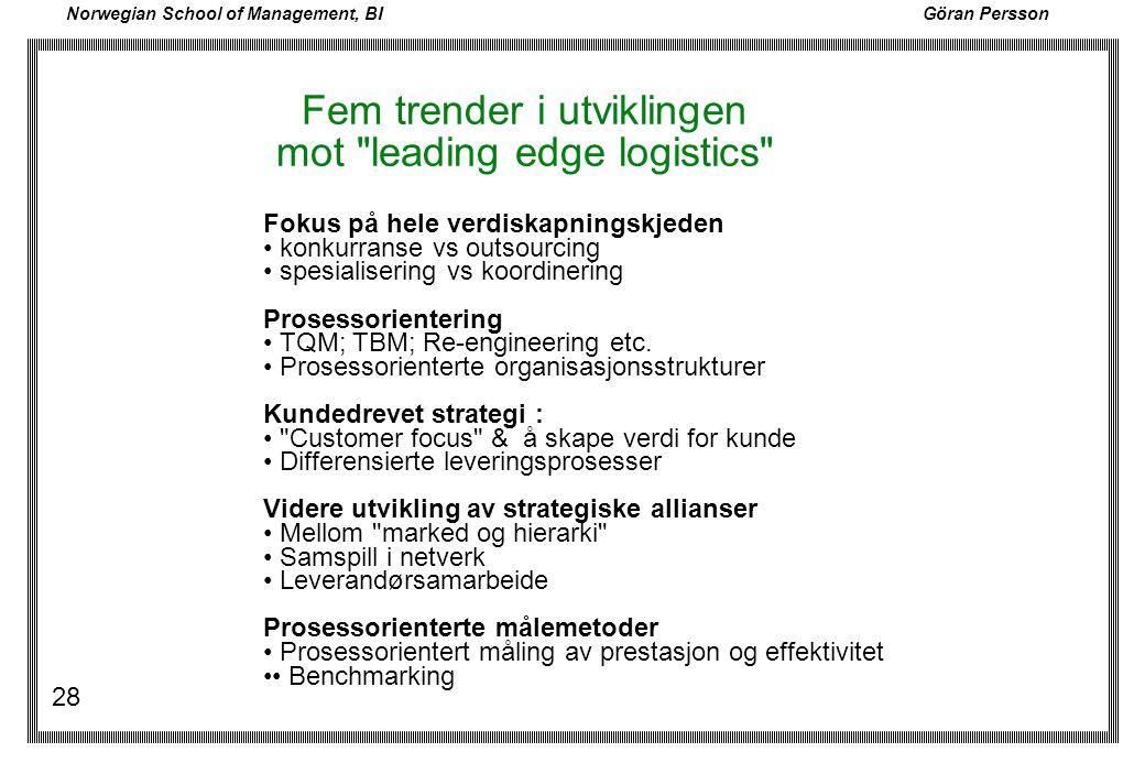 Fem trender i utviklingen mot leading edge logistics