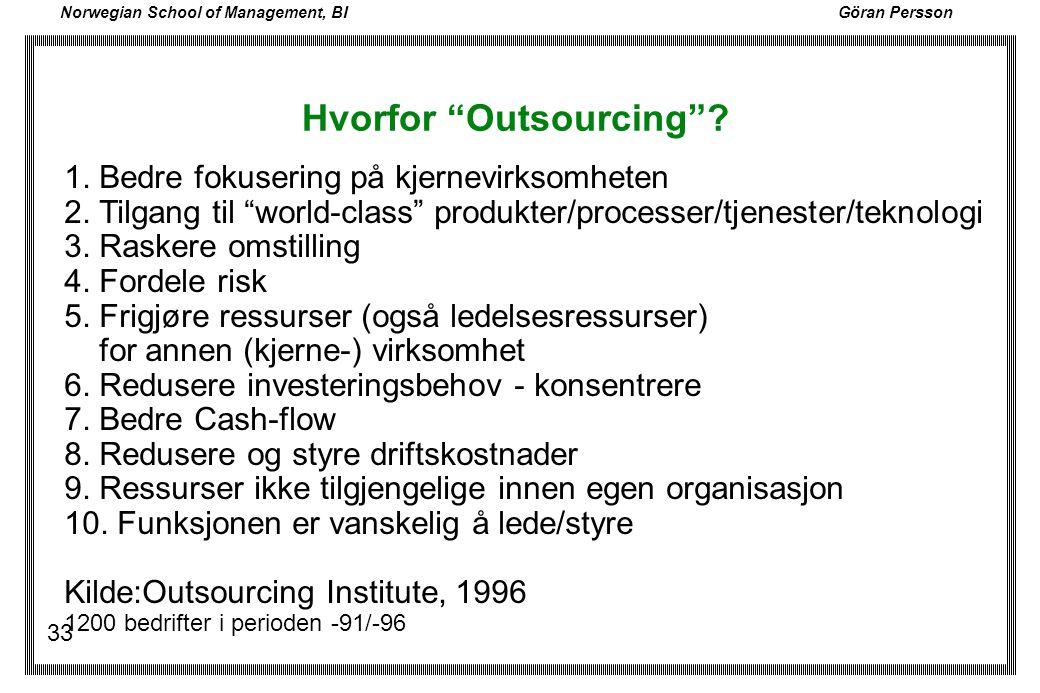 Hvorfor Outsourcing