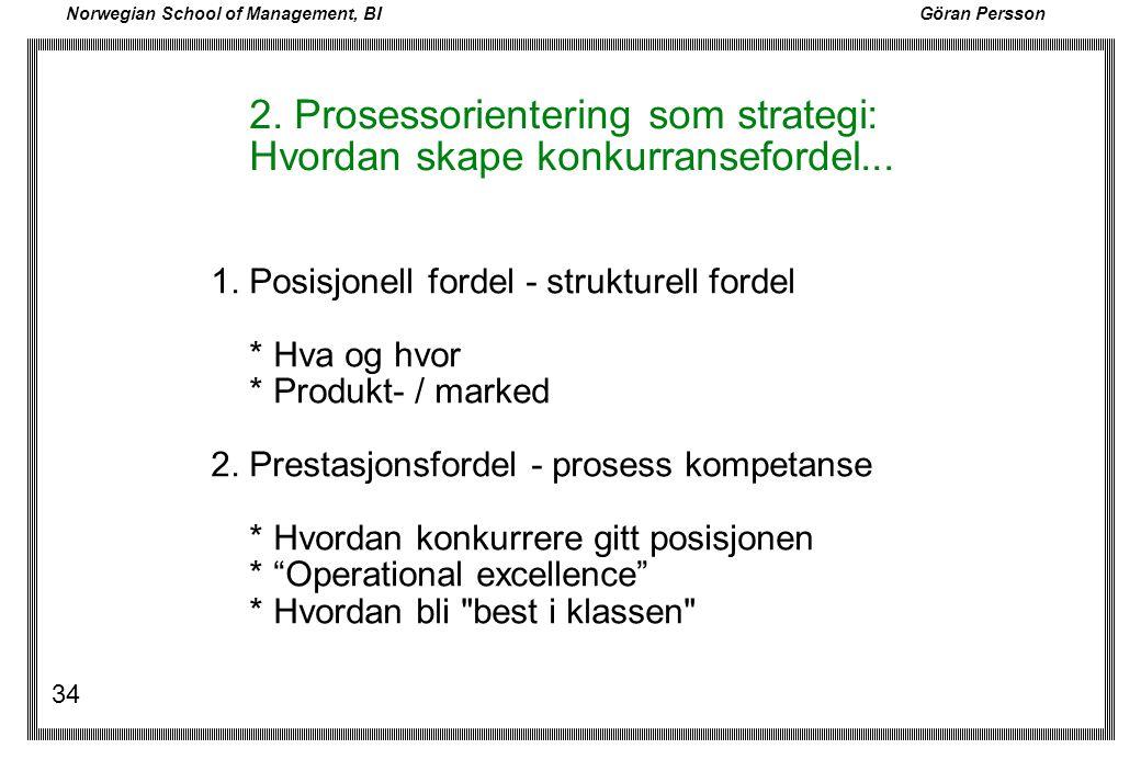2. Prosessorientering som strategi: Hvordan skape konkurransefordel...
