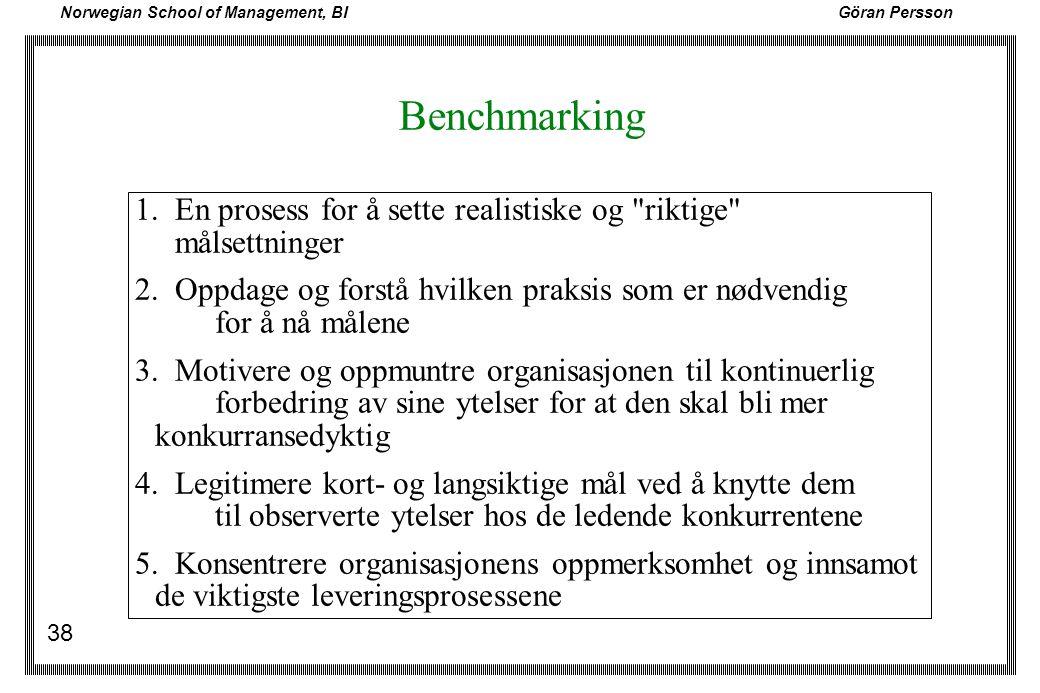 Benchmarking 1. En prosess for å sette realistiske og riktige målsettninger.