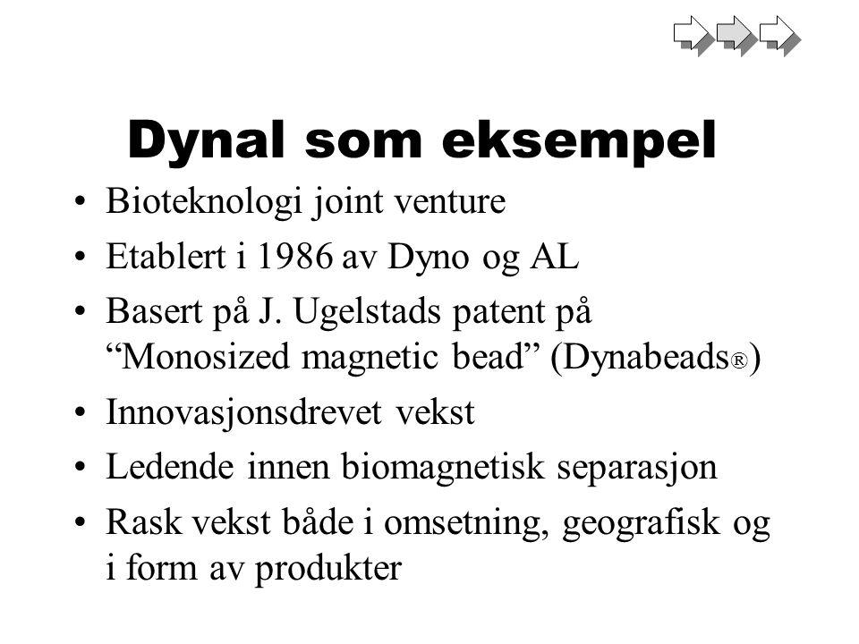 Dynal som eksempel Bioteknologi joint venture