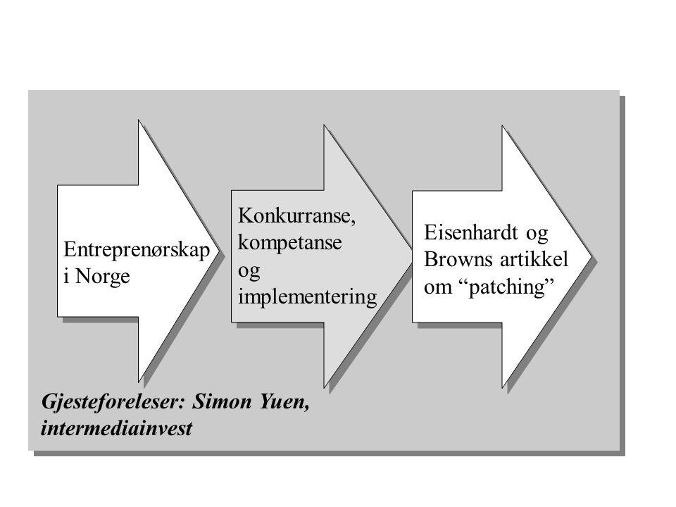 Konkurranse, kompetanse. og. implementering. Eisenhardt og. Browns artikkel. om patching Entreprenørskap.