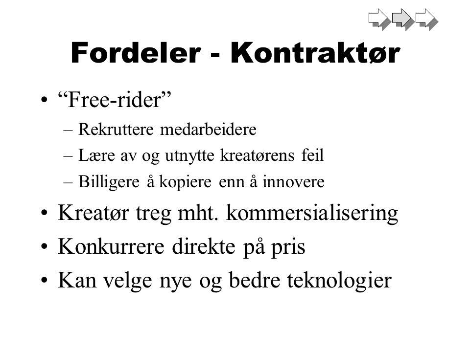 Fordeler - Kontraktør Free-rider Kreatør treg mht. kommersialisering