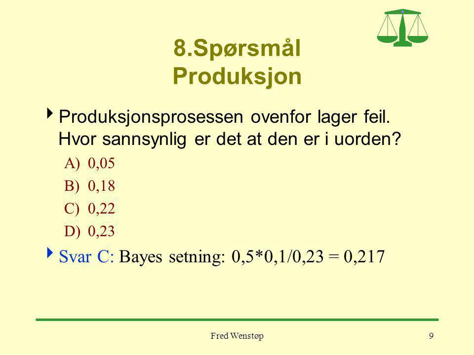 8.Spørsmål Produksjon Produksjonsprosessen ovenfor lager feil. Hvor sannsynlig er det at den er i uorden
