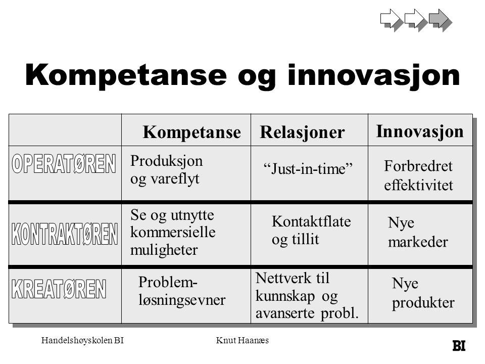 Kompetanse og innovasjon