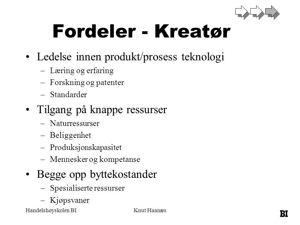 Fordeler - Kreatør Ledelse innen produkt/prosess teknologi