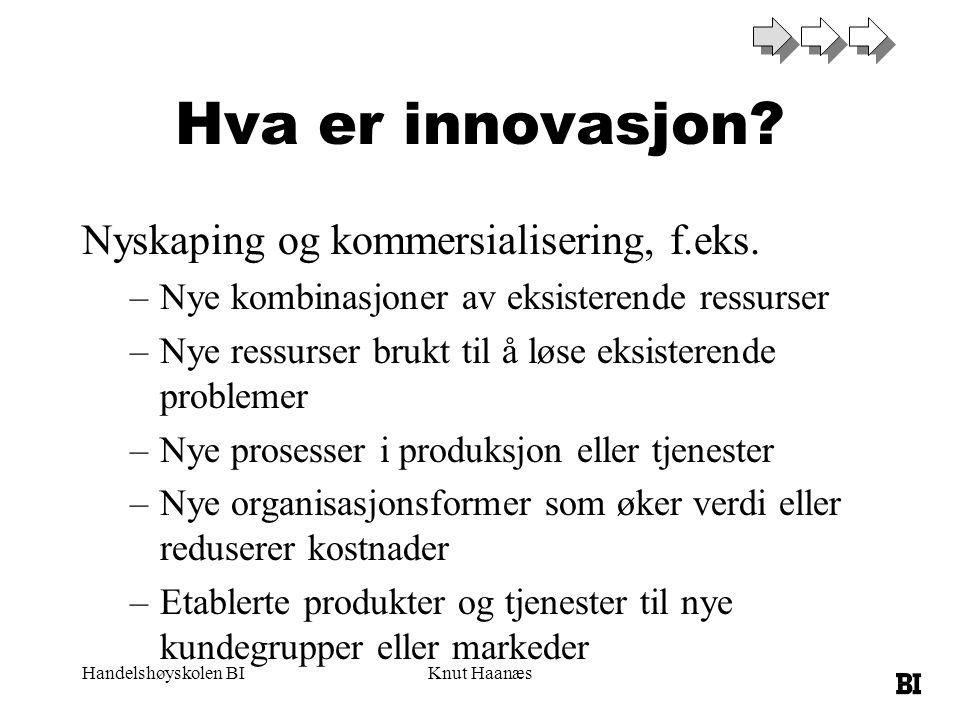 Hva er innovasjon Nyskaping og kommersialisering, f.eks.