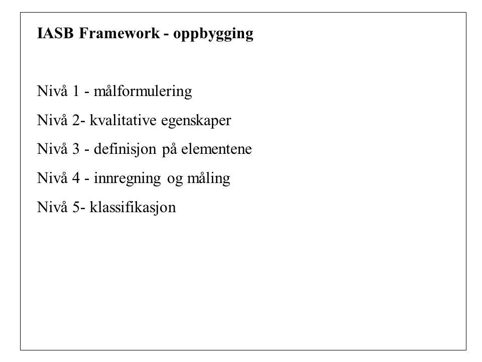 IASB Framework - oppbygging