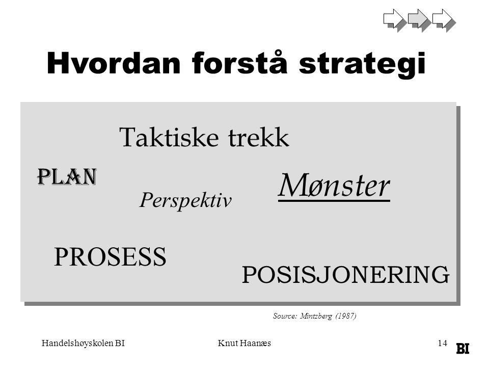 Hvordan forstå strategi