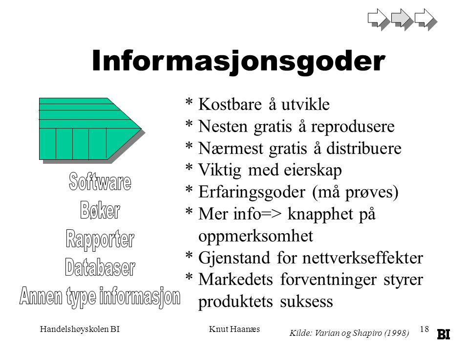 Annen type informasjon