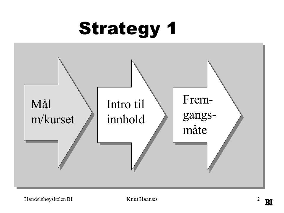 Strategy 1 Frem- gangs- måte Mål m/kurset Intro til innhold