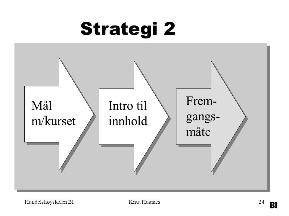Strategi 2 Frem- gangs- måte Mål m/kurset Intro til innhold