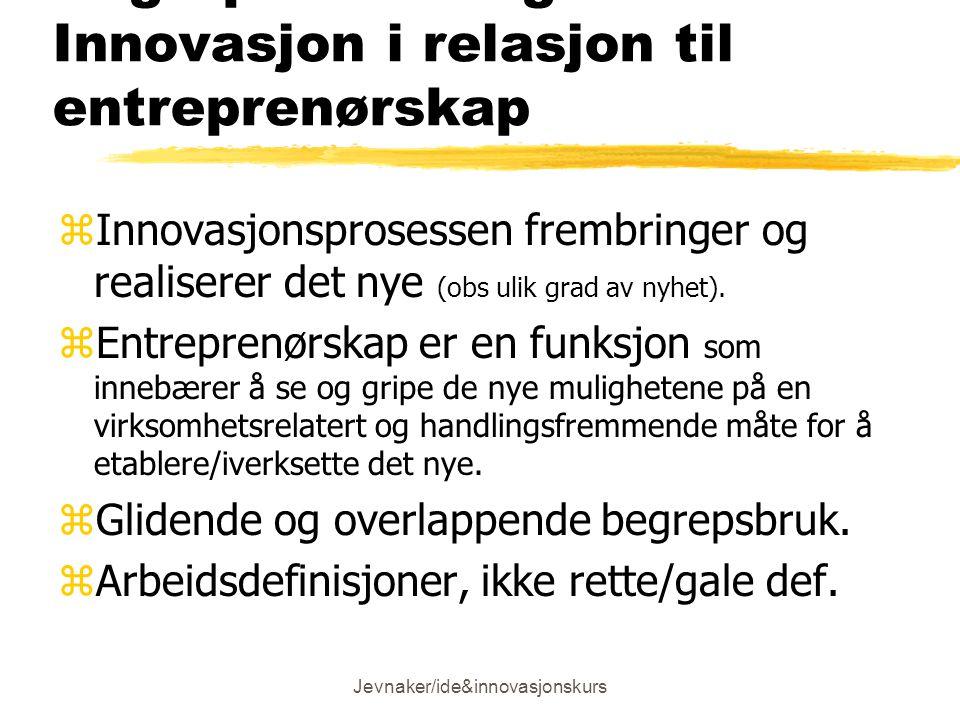 Begrepsavklaring: Innovasjon i relasjon til entreprenørskap