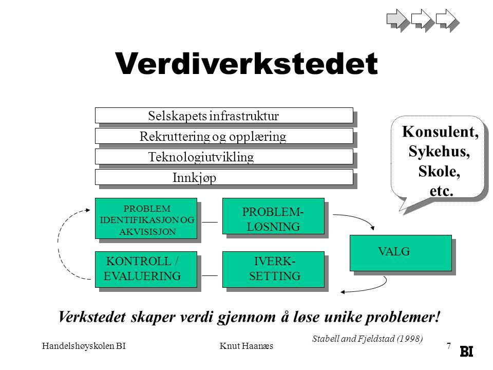 Verdiverkstedet Konsulent, Sykehus, Skole, etc.