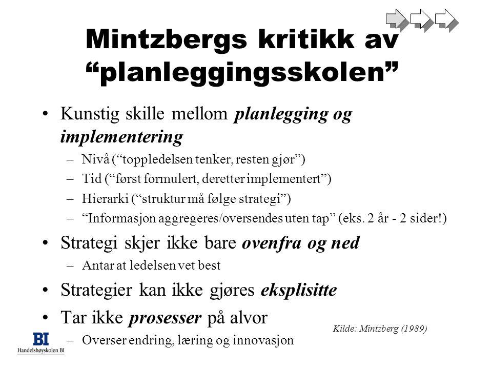 Mintzbergs kritikk av planleggingsskolen
