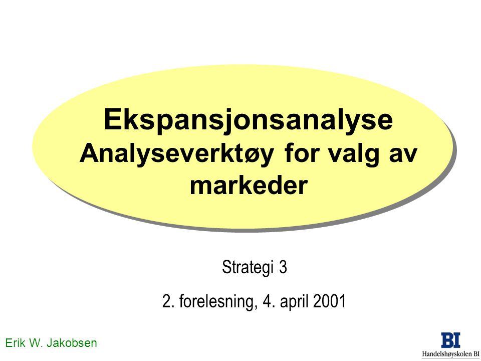 Analyseverktøy for valg av markeder
