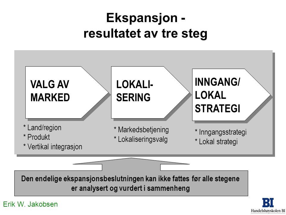 Ekspansjon - resultatet av tre steg