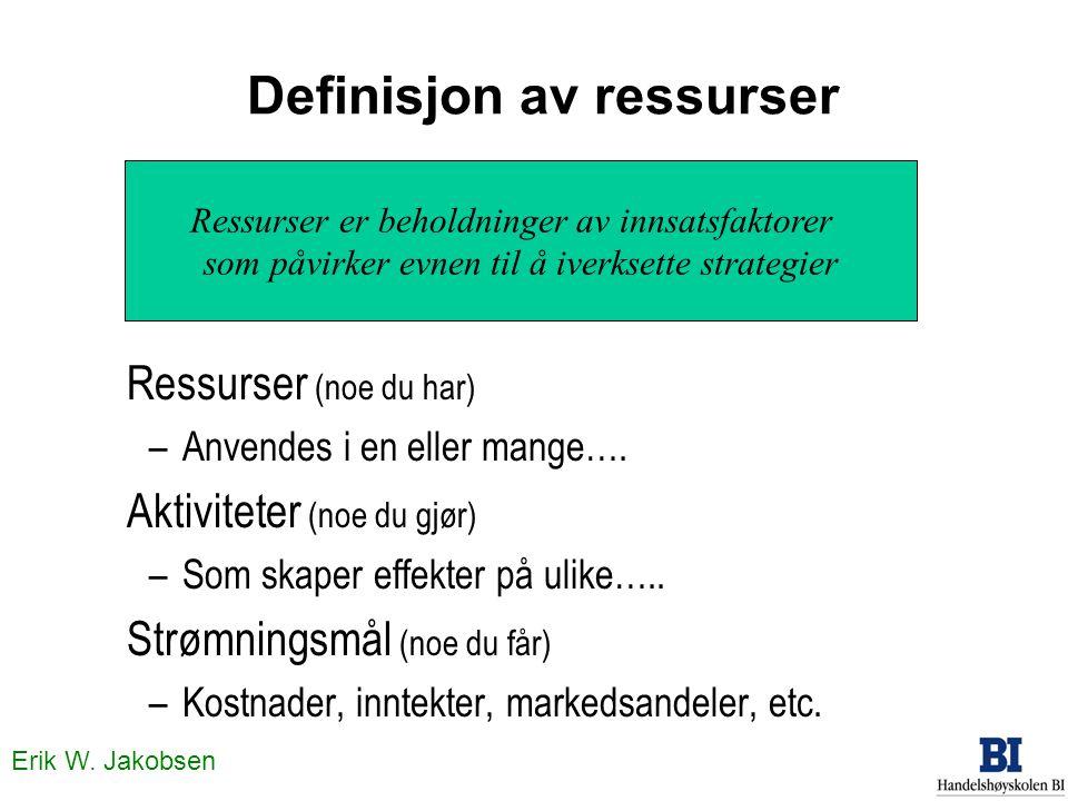 Definisjon av ressurser