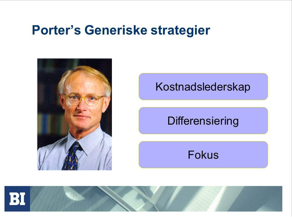 Porter's Generiske strategier