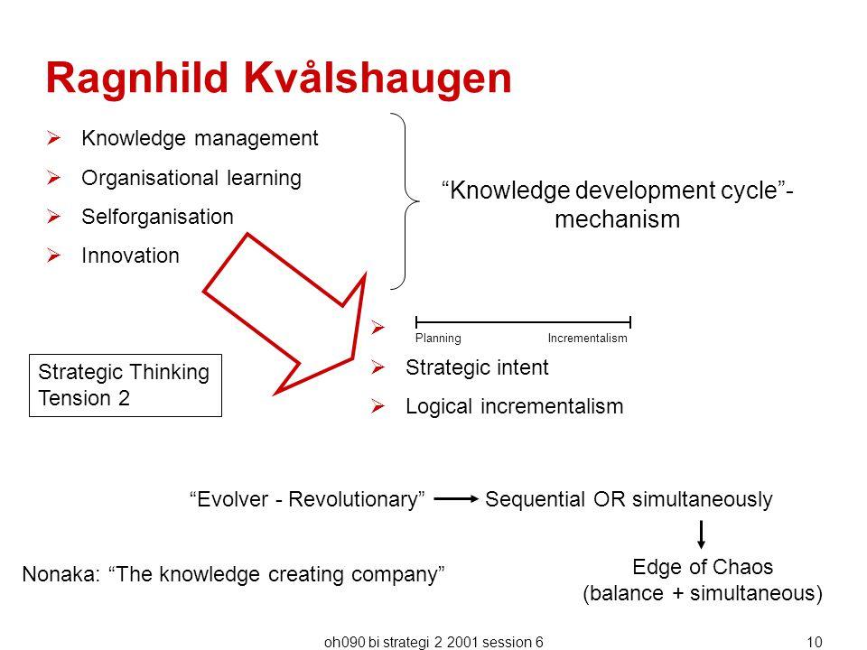 Ragnhild Kvålshaugen Knowledge development cycle - mechanism