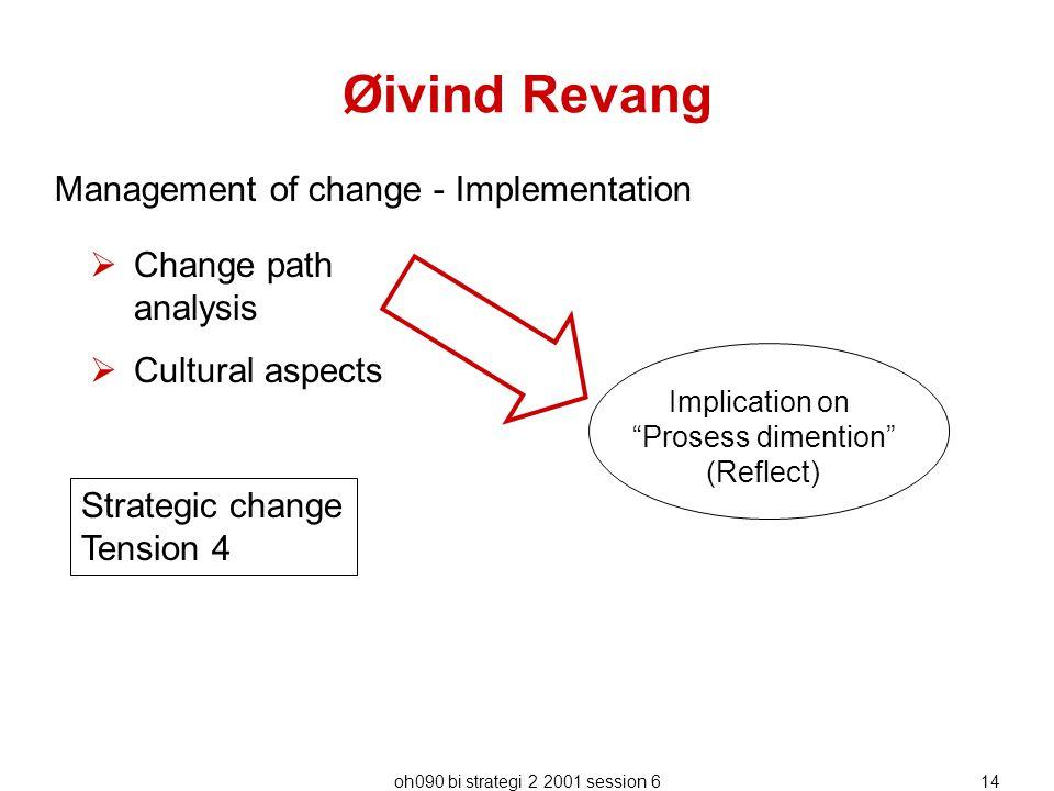 Øivind Revang Management of change - Implementation