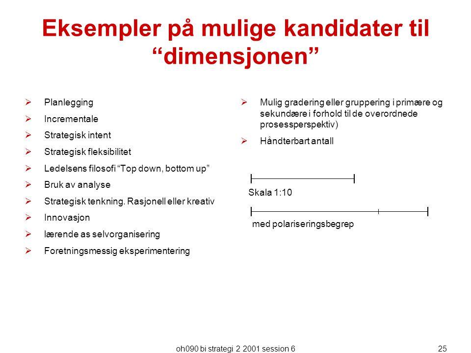 Eksempler på mulige kandidater til dimensjonen