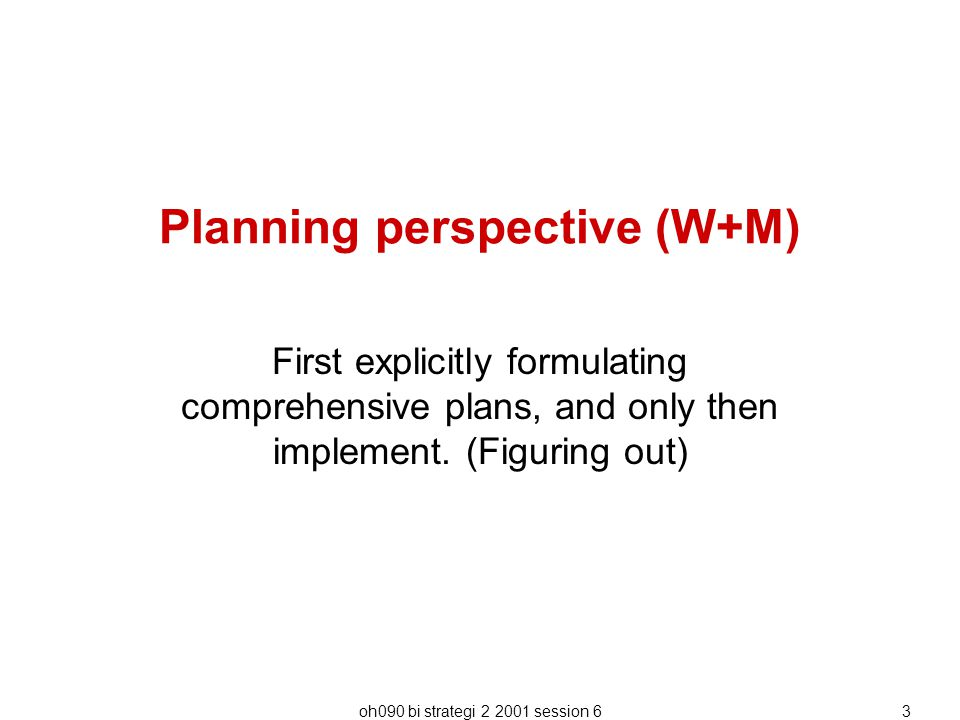 Planning perspective (W+M)