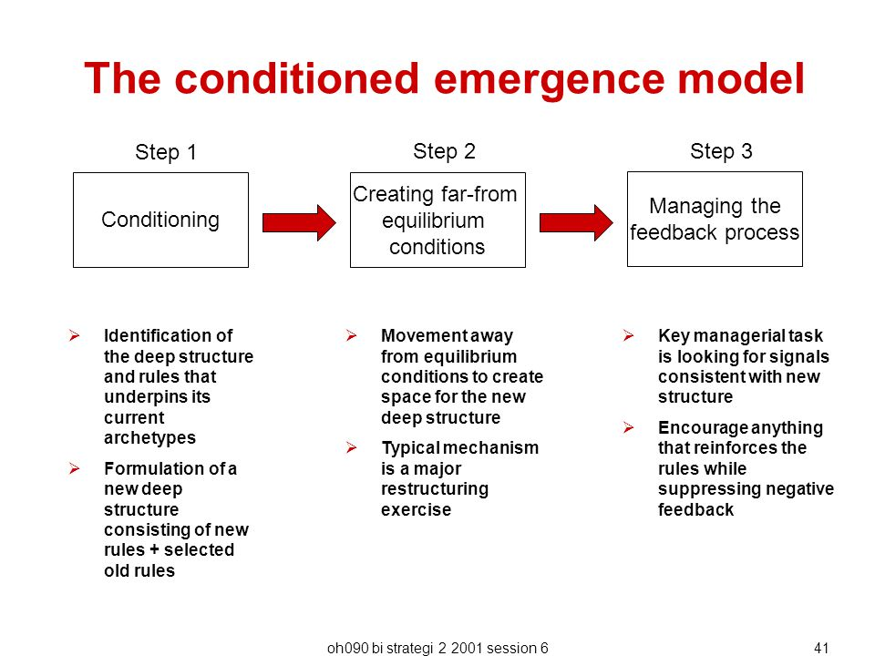The conditioned emergence model