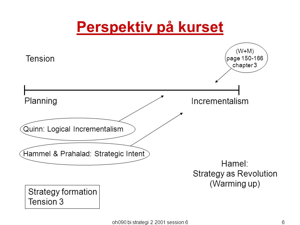 Strategy as Revolution