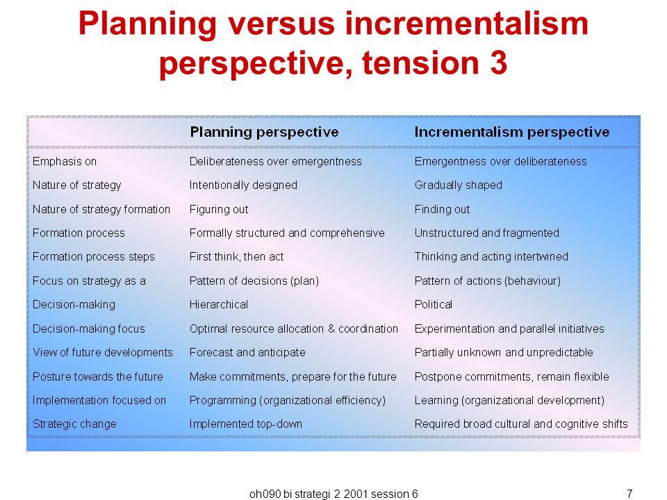Planning versus incrementalism perspective, tension 3
