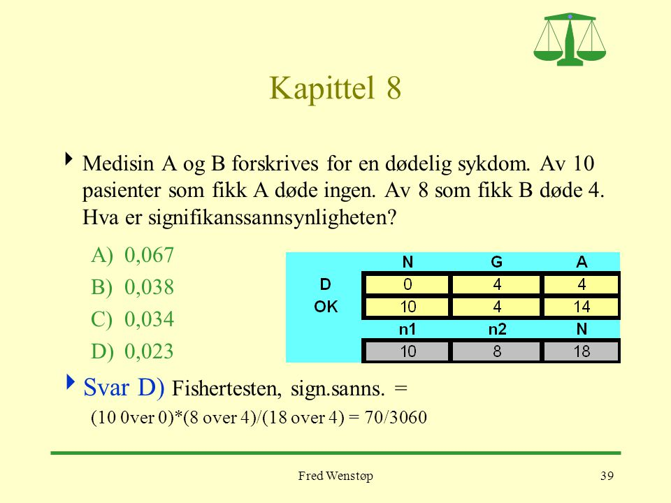 Kapittel 8 Svar D) Fishertesten, sign.sanns. =