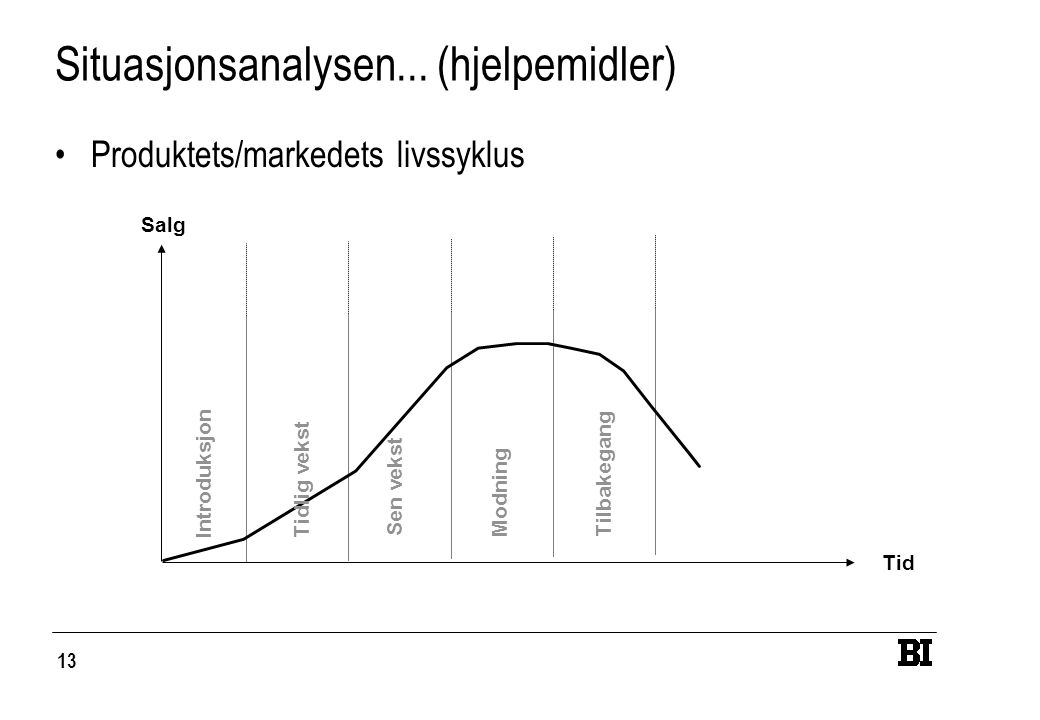 Situasjonsanalysen... (hjelpemidler)
