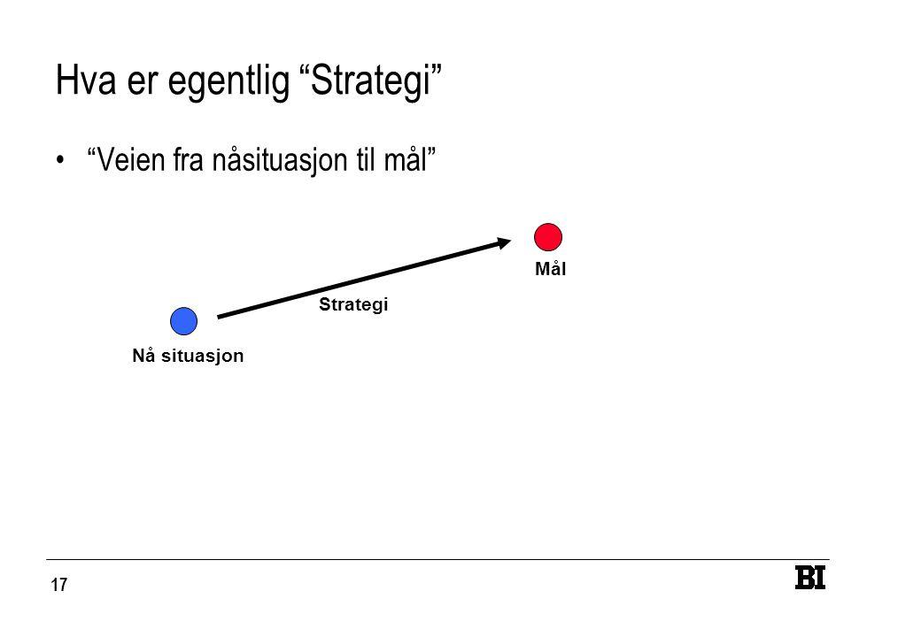 Hva er egentlig Strategi