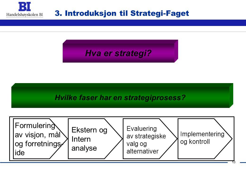 3. Introduksjon til Strategi-Faget