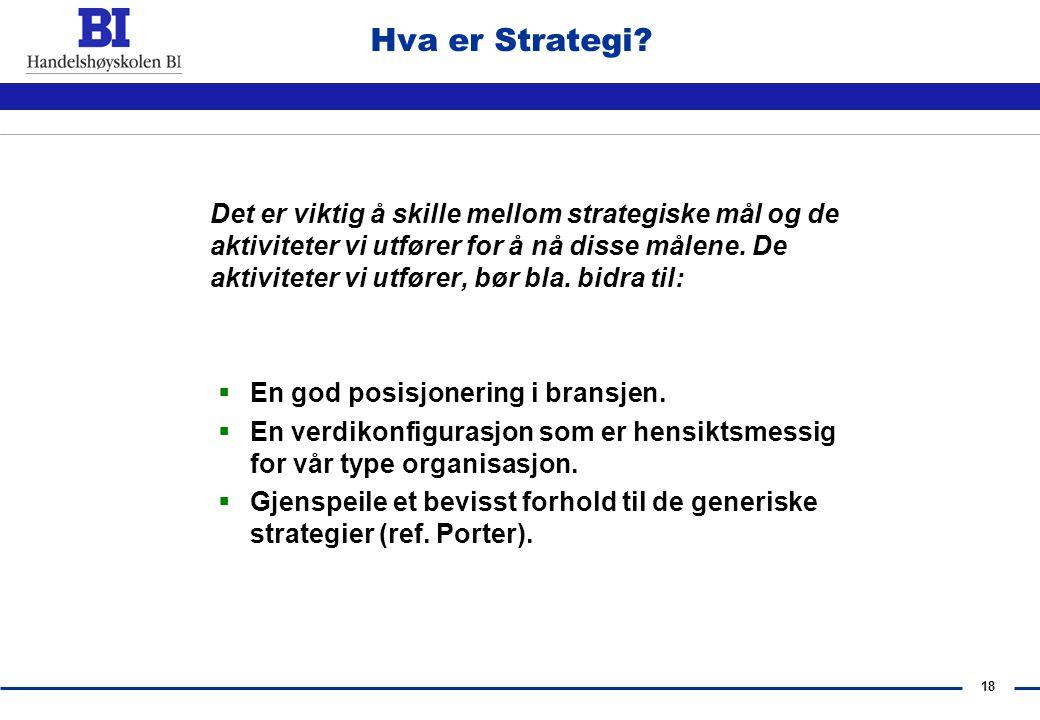 Hva er Strategi En god posisjonering i bransjen.