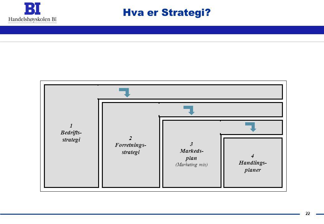 Hva er Strategi 1 Bedrifts- strategi 2 Forretnings- 3 Markeds- plan 4
