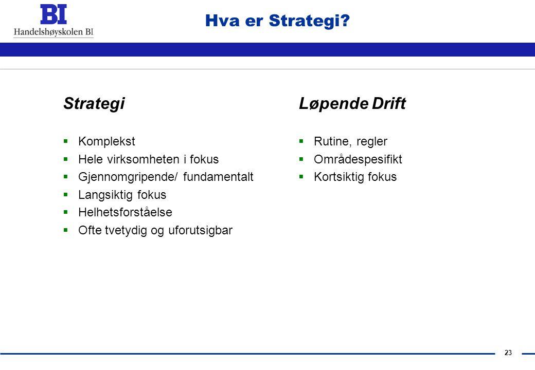 Hva er Strategi Strategi Løpende Drift Komplekst