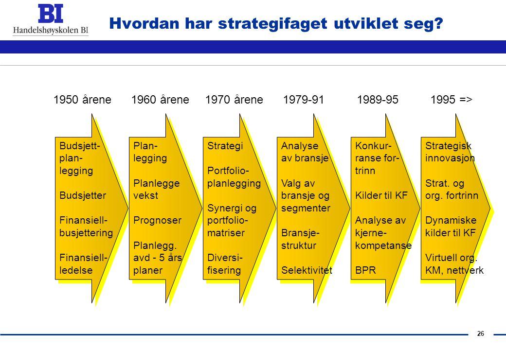 Hvordan har strategifaget utviklet seg