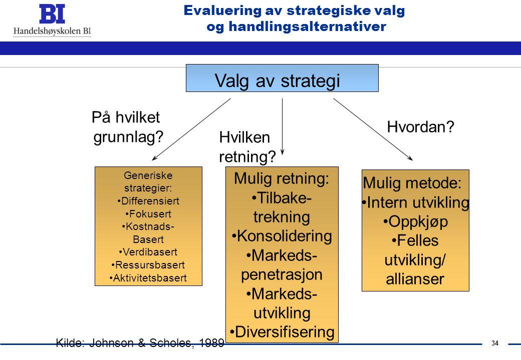 Evaluering av strategiske valg og handlingsalternativer