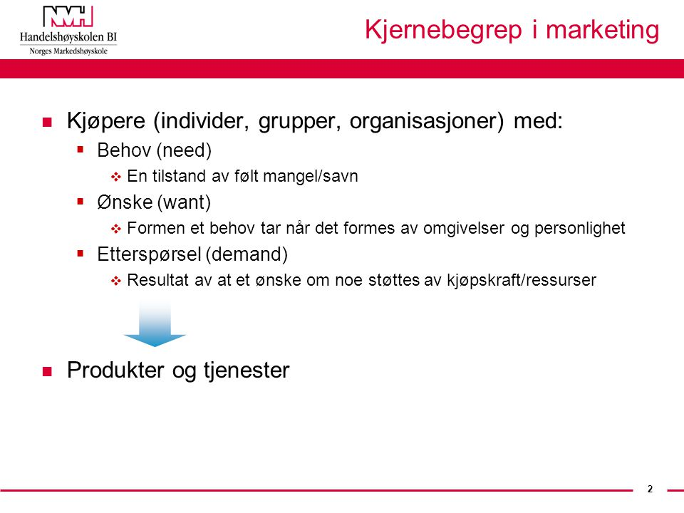 Kjernebegrep i marketing